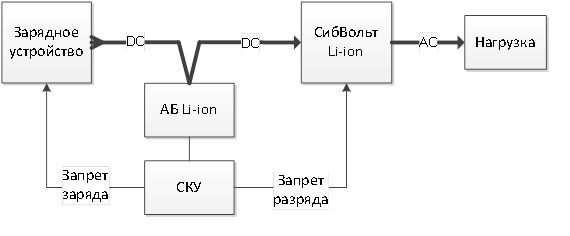Схема с Сибвольтом Li-ion.jpg